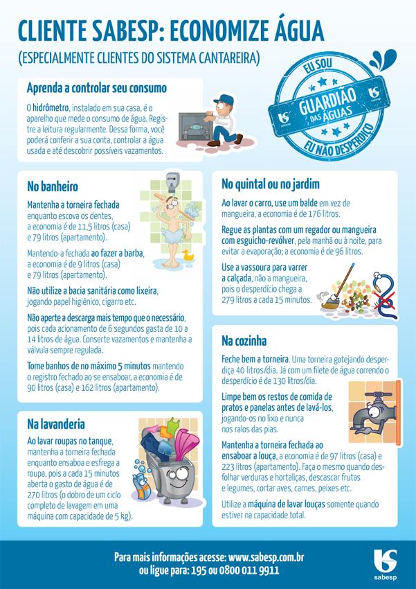 cartaz_guardiao_agua_cantareira_dicas